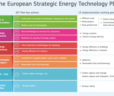 The European Strategic Energy Technology Plan